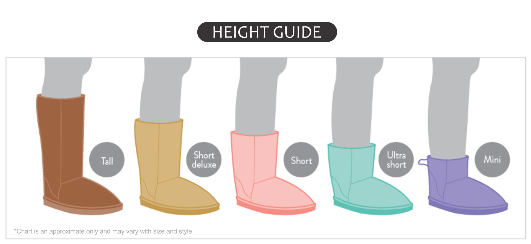 Guide to ugg boot heights and styles